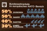 NVA Propaganda in der DDR