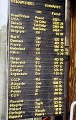 Wechselkurse in Ungarn